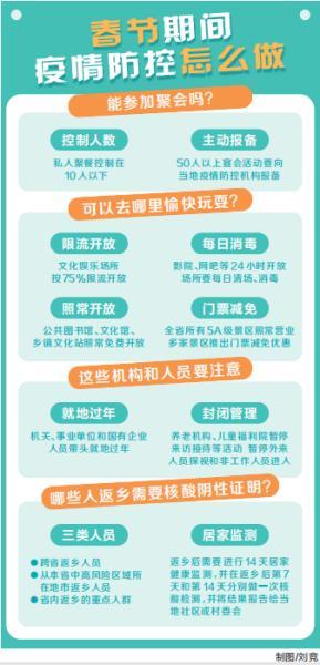 郑州聊吧-冬春季疫情防控新闻发布会解答过年期间服务保障问题 疫情防控不松懈 平安祥和过新年(1)