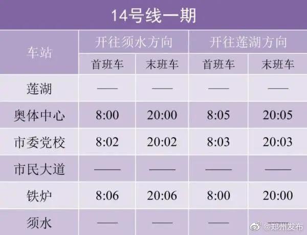 郑州聊吧-郑州地铁14号线首班车能否提前至7点?(1)